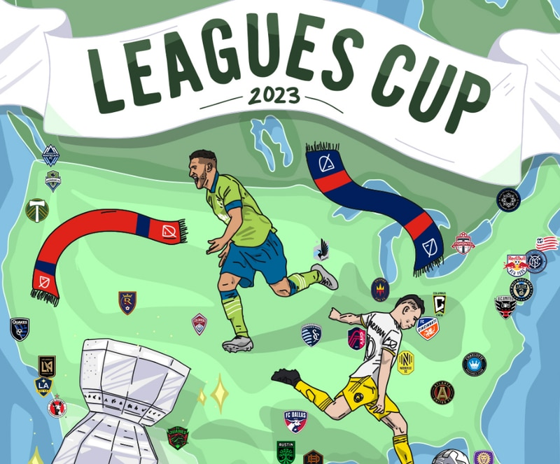Leagues Cup | @MLS